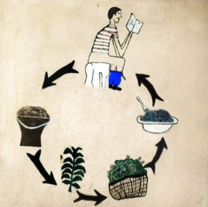 from waste to manure